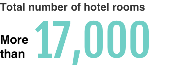 More than 20,000 hotel rooms in the city