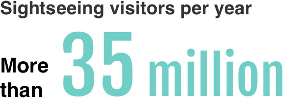 More than 35 million sightseeing visitors per year