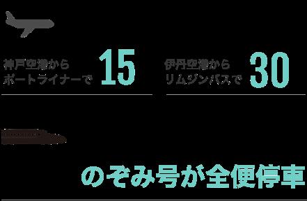 飛行機でお越しの場合神戸空港からポートライナーで15分伊丹空港からリムジンバスで30分。新幹線でお越しの場合新神戸駅にはのぞみ号が全便停車